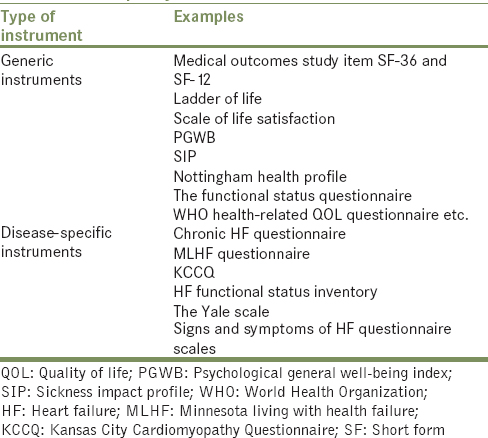 Table 1: Types and examples of instruments used for the assessment of quality of life